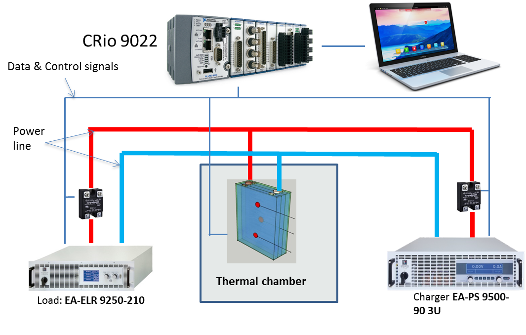 batteryTestingSystem.png